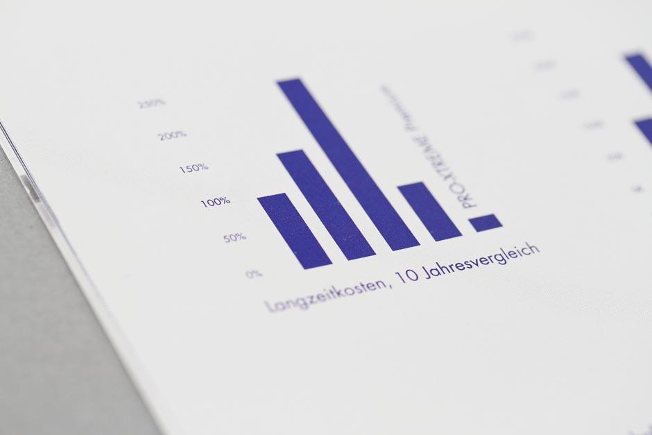 proxtreme-corpporate-design-berlin-gestaltung-logo-signet-bau-magazin (3)