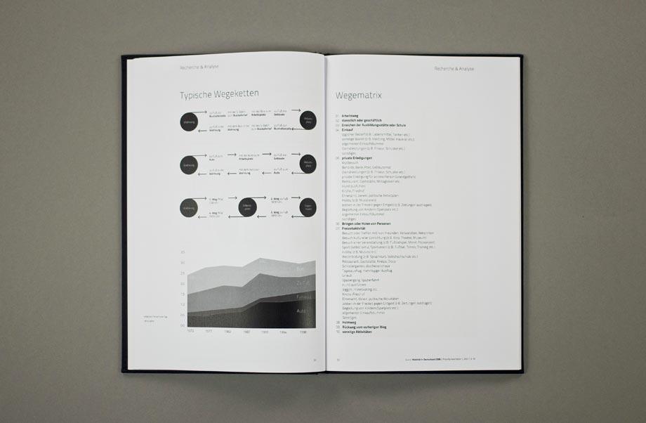 adways-editorialdesign-verkehrsreduzierung-design-buchgestaltung-berlin-informationsdesign (9)