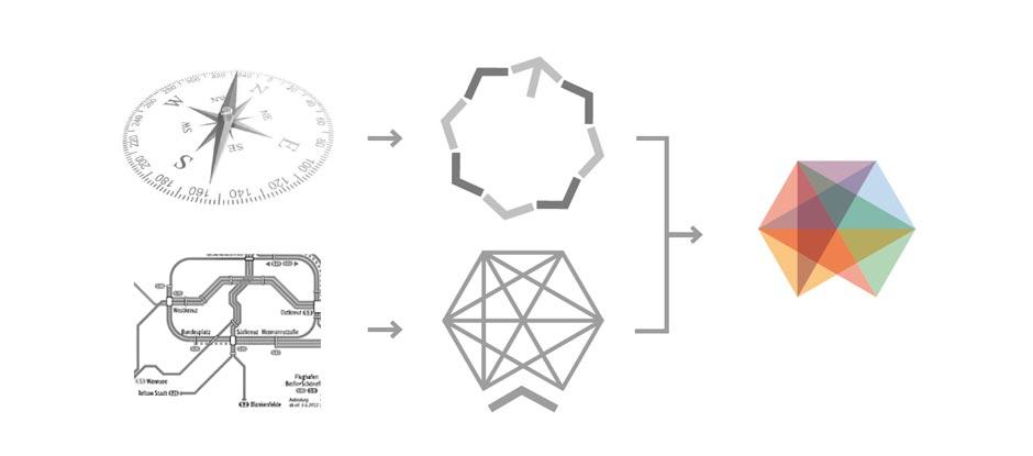 jourway-corporate-design-fhp-tourismus-start-up-logo-gestaltung-dynamisch-generativ (1)